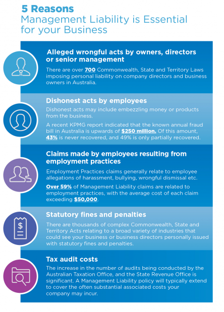 Management Liability Insurance - Clearing up the basics ...